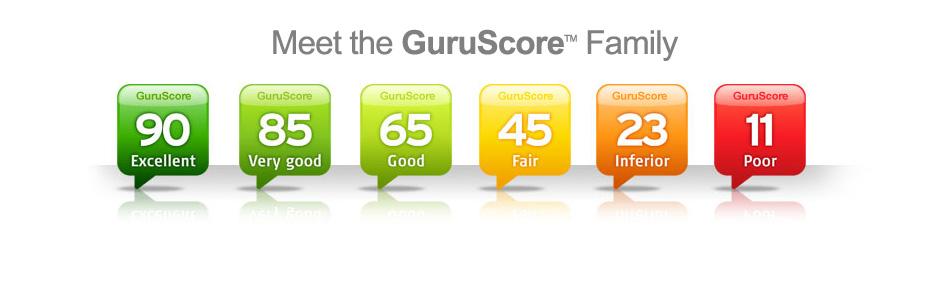 GuruScore Family!